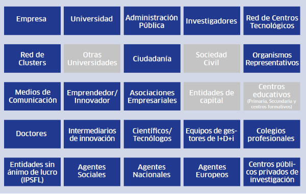 Sociedad-Civil_3